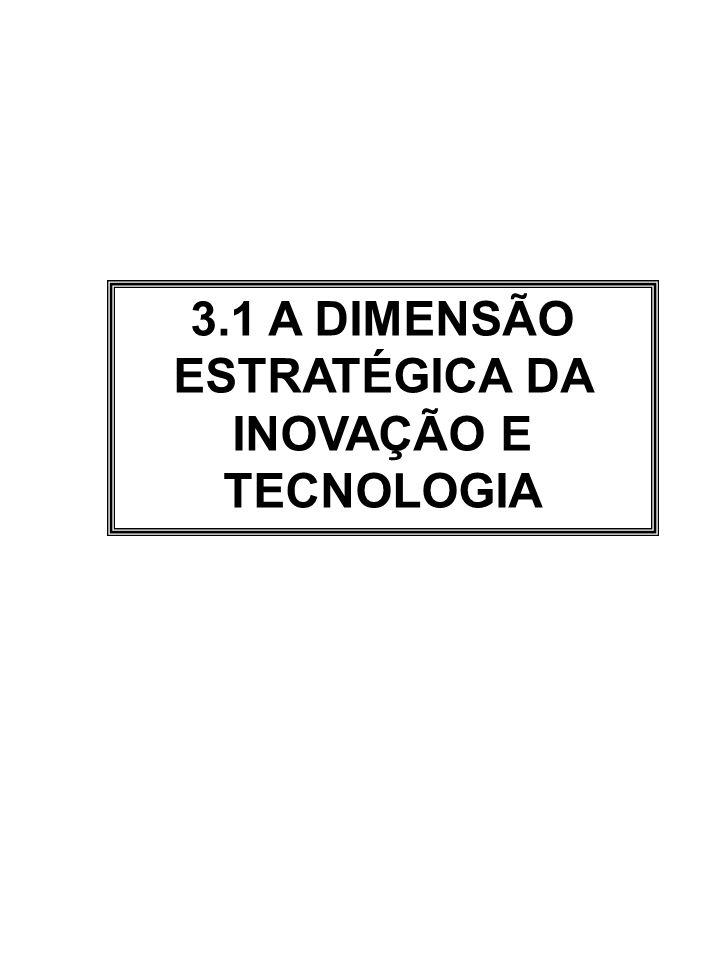 3.1 A DIMENSÃO ESTRATÉGICA DA INOVAÇÃO E TECNOLOGIA
