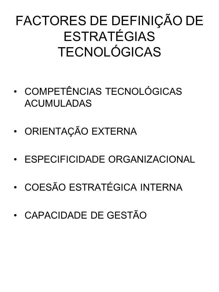 FACTORES DE DEFINIÇÃO DE ESTRATÉGIAS TECNOLÓGICAS