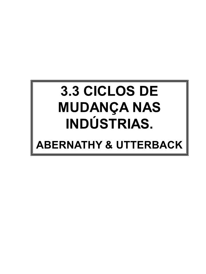 3.3 CICLOS DE MUDANÇA NAS INDÚSTRIAS.