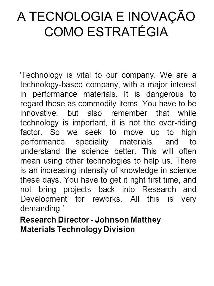 A TECNOLOGIA E INOVAÇÃO COMO ESTRATÉGIA