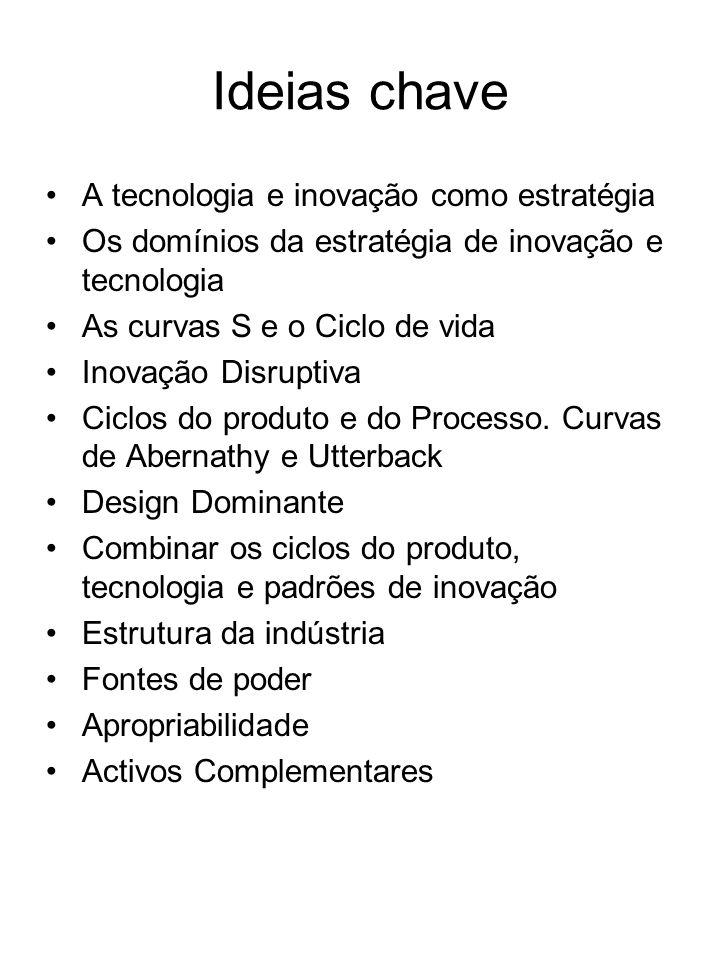 Ideias chave A tecnologia e inovação como estratégia