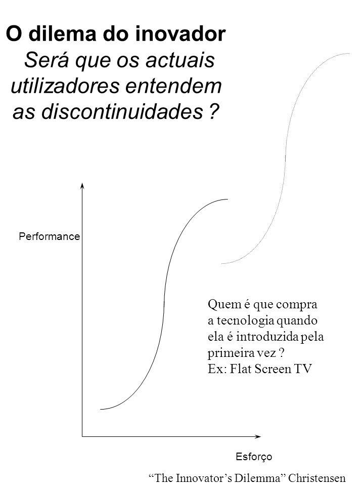 O dilema do inovador Será que os actuais utilizadores entendem as discontinuidades