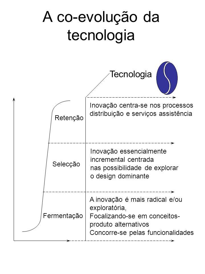 A co-evolução da tecnologia
