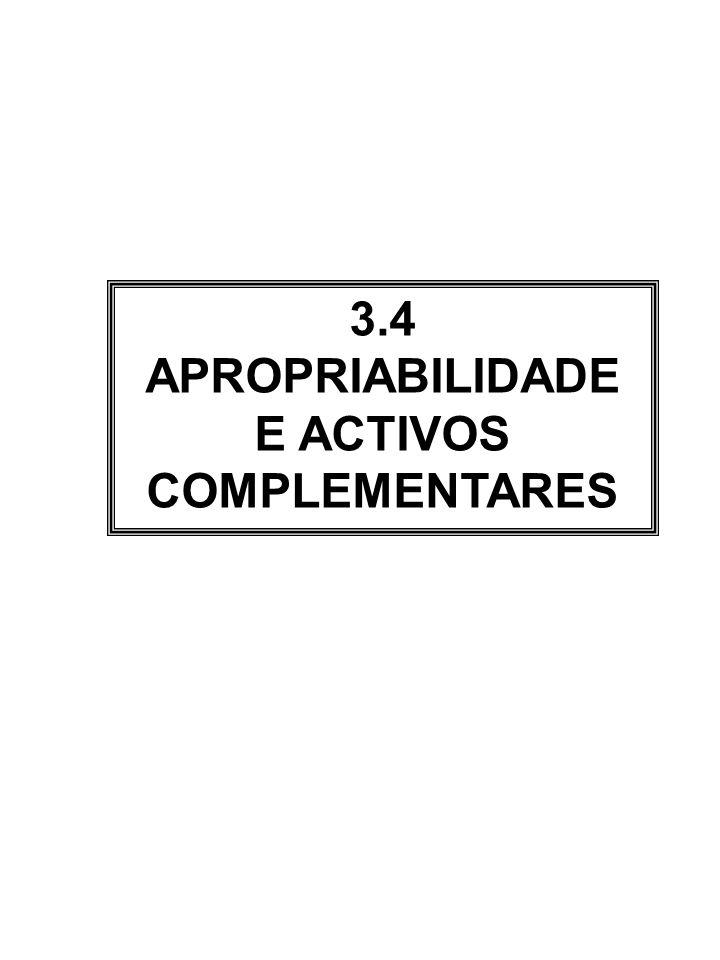 3.4 APROPRIABILIDADE E ACTIVOS COMPLEMENTARES