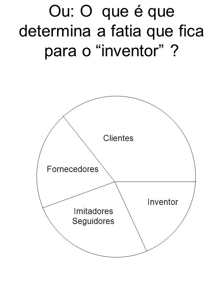 Ou: O que é que determina a fatia que fica para o inventor