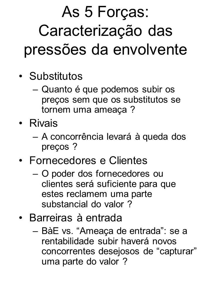 As 5 Forças: Caracterização das pressões da envolvente