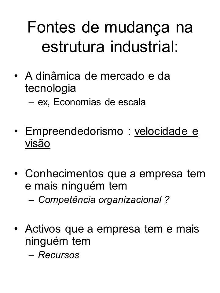 Fontes de mudança na estrutura industrial: