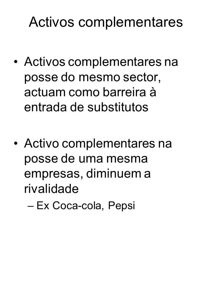 Activos complementares