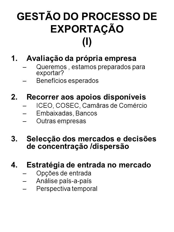 GESTÃO DO PROCESSO DE EXPORTAÇÃO (I)