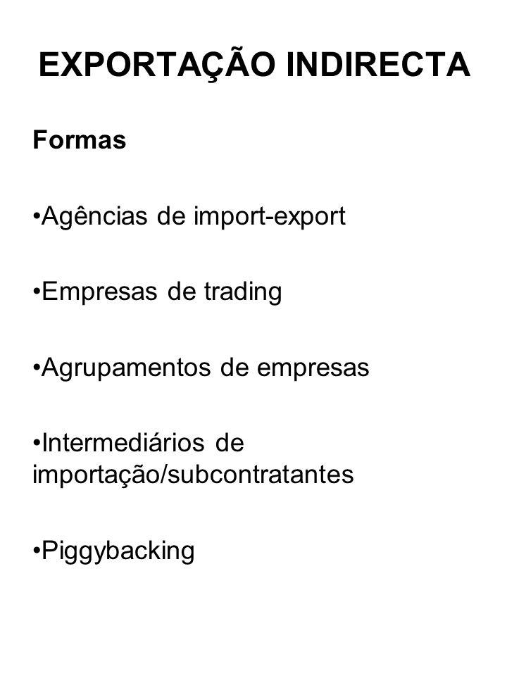 EXPORTAÇÃO INDIRECTA Formas Agências de import-export