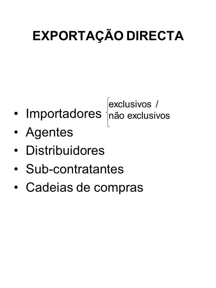 EXPORTAÇÃO DIRECTA Importadores Agentes Distribuidores