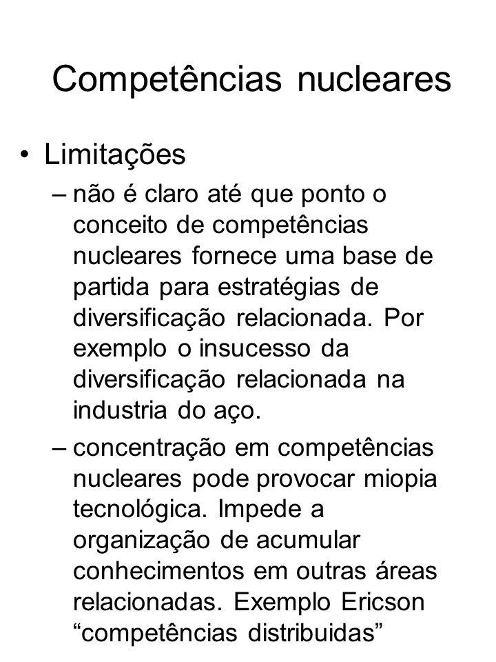 Competências nucleares