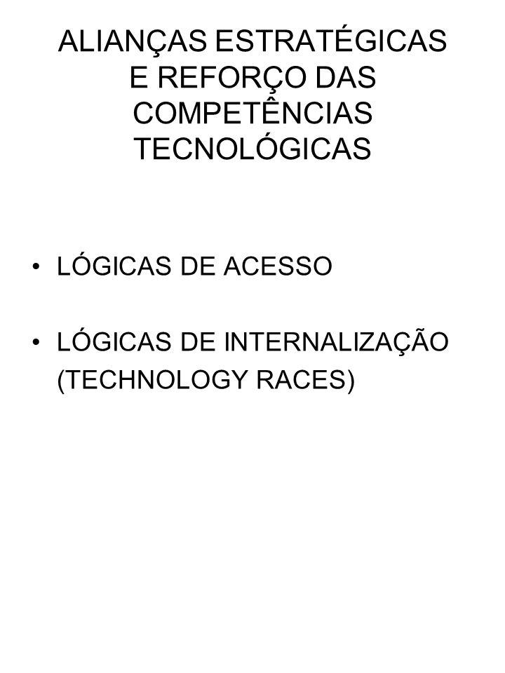 ALIANÇAS ESTRATÉGICAS E REFORÇO DAS COMPETÊNCIAS TECNOLÓGICAS