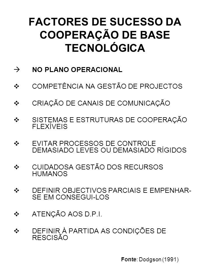 FACTORES DE SUCESSO DA COOPERAÇÃO DE BASE TECNOLÓGICA