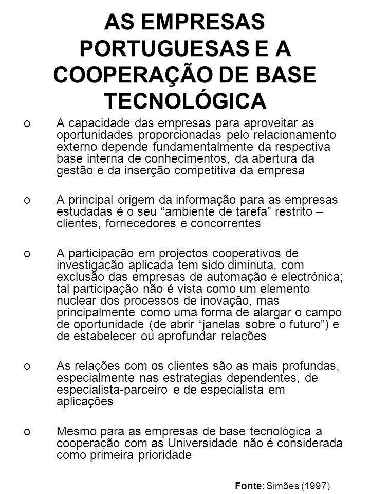 AS EMPRESAS PORTUGUESAS E A COOPERAÇÃO DE BASE TECNOLÓGICA