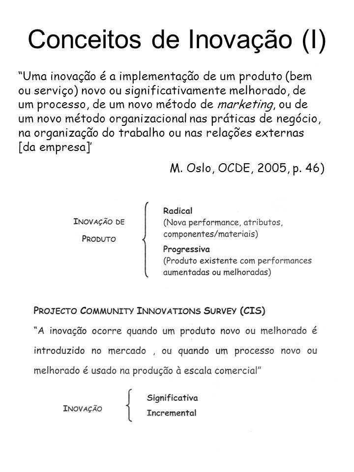 Conceitos de Inovação (I)