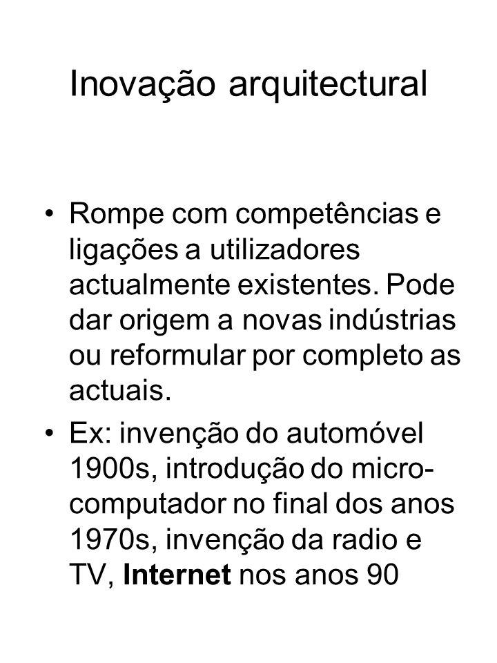 Inovação arquitectural