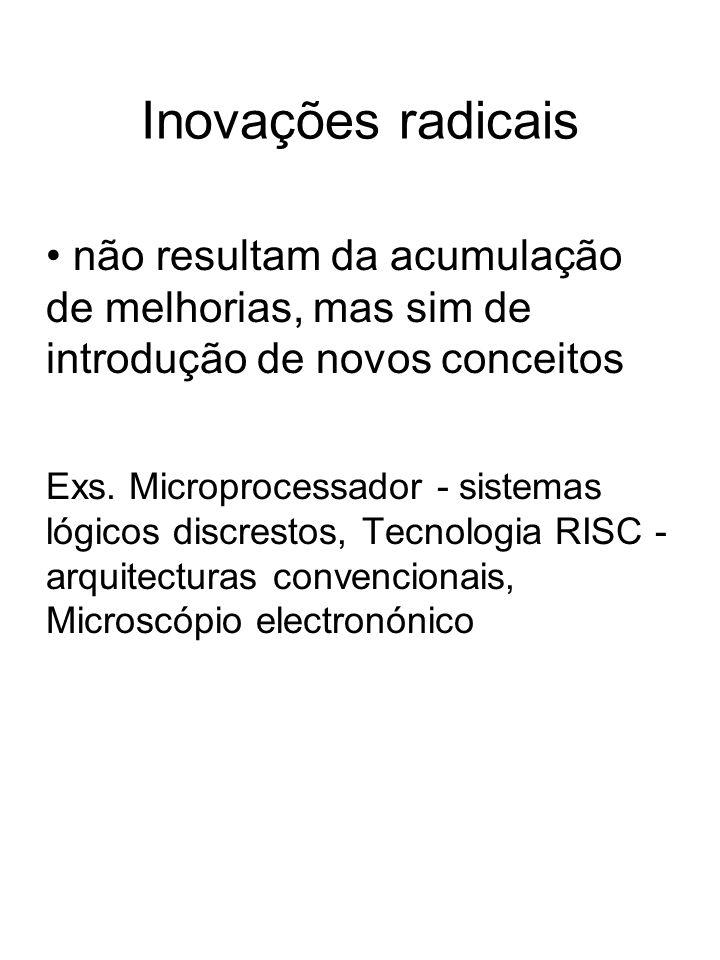 Inovações radicais não resultam da acumulação de melhorias, mas sim de introdução de novos conceitos.