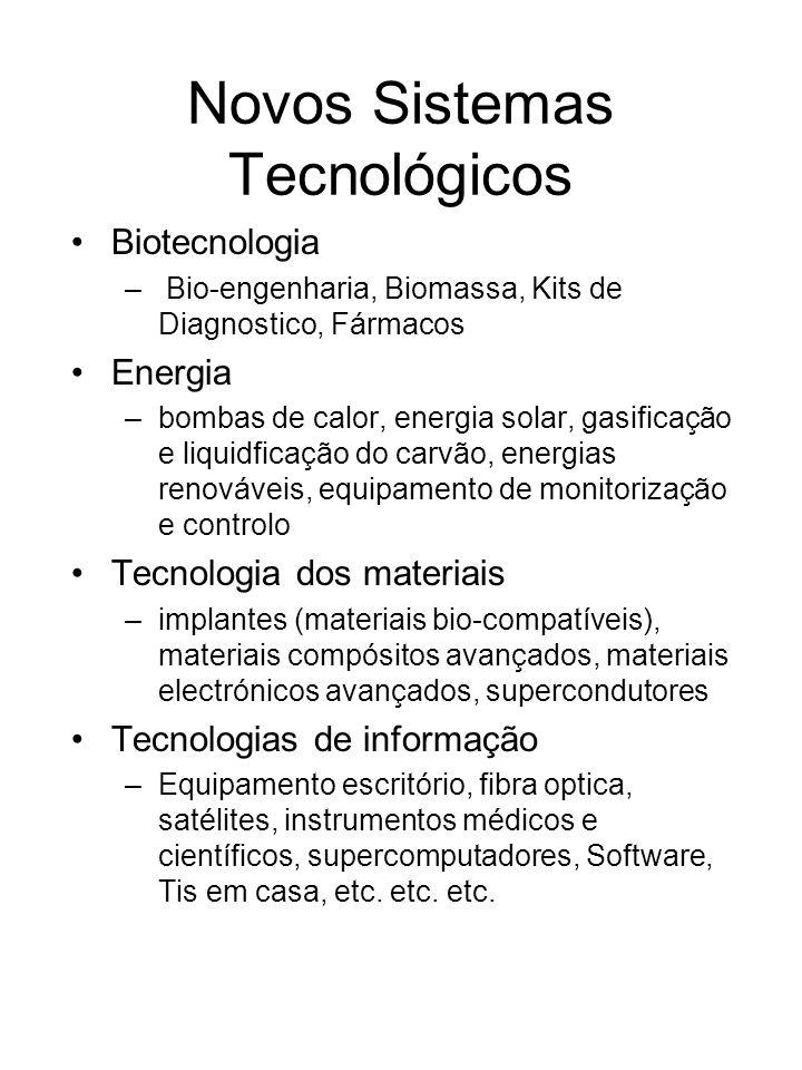 Novos Sistemas Tecnológicos
