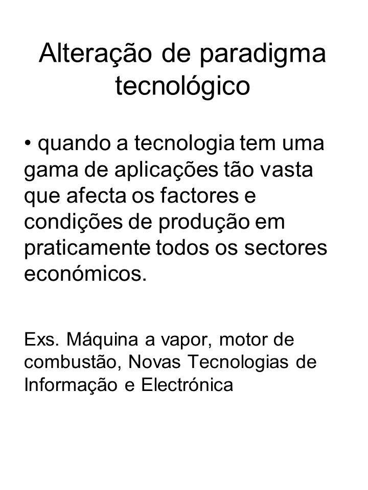 Alteração de paradigma tecnológico