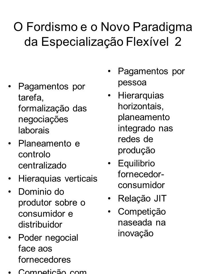 O Fordismo e o Novo Paradigma da Especialização Flexível 2