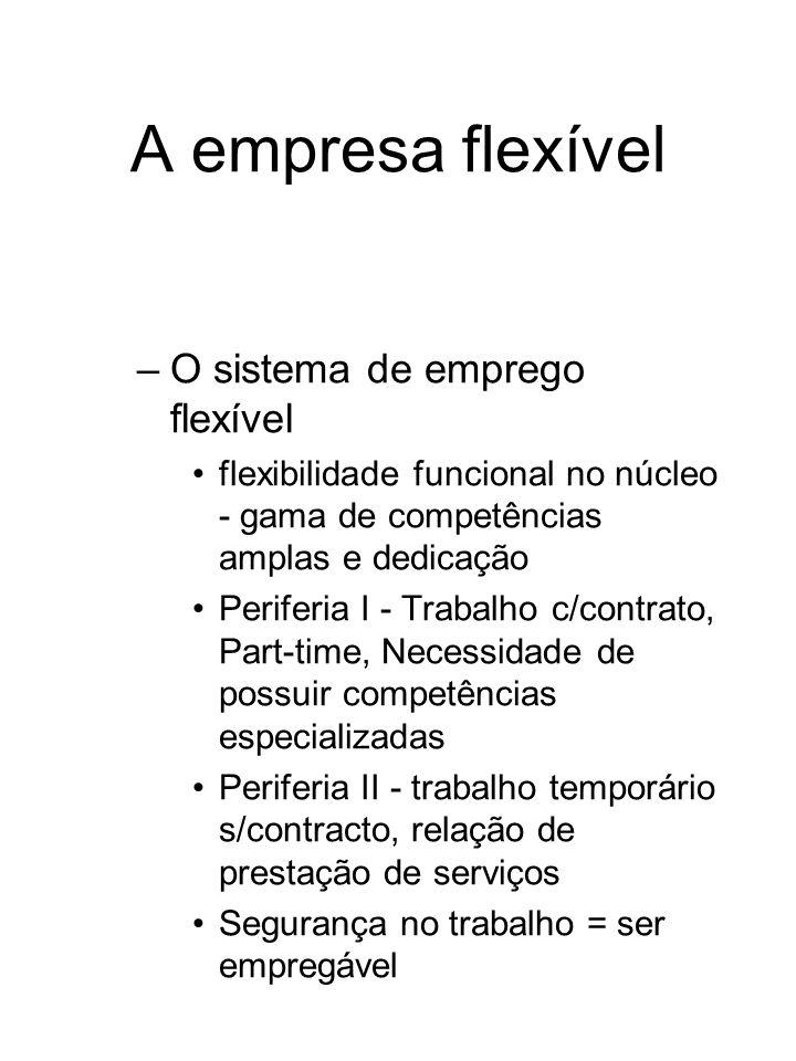 A empresa flexível O sistema de emprego flexível