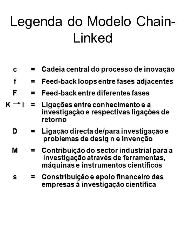Legenda do Modelo Chain-Linked