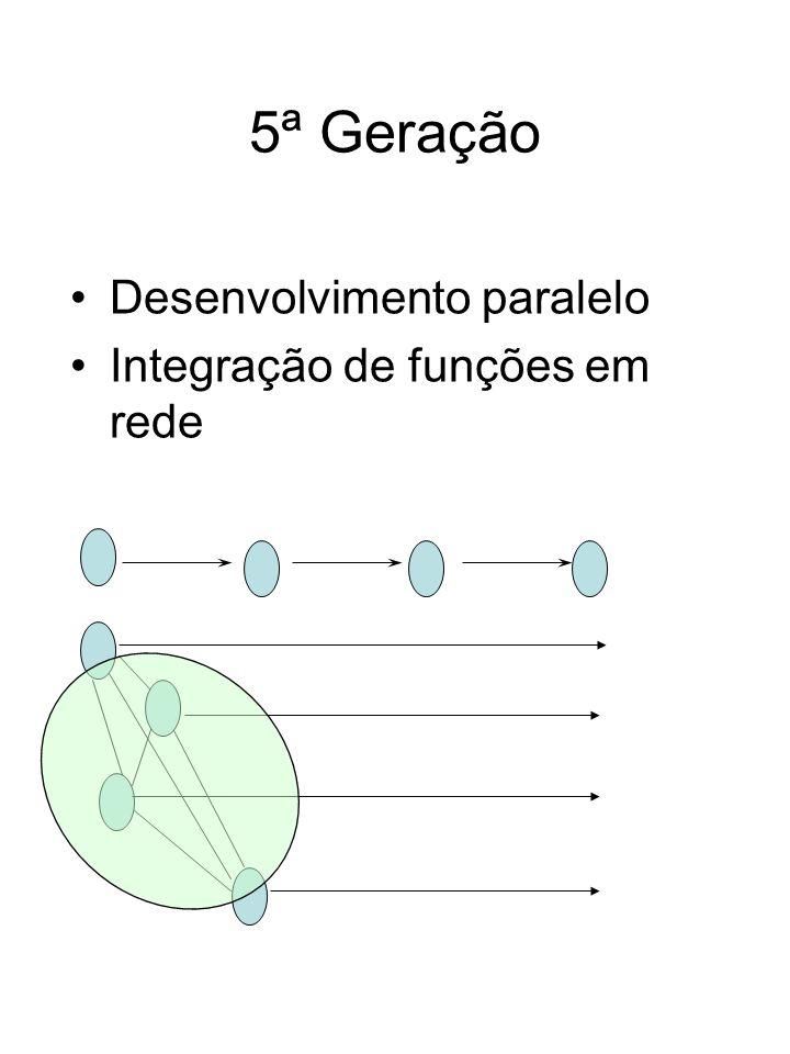 5ª Geração Desenvolvimento paralelo Integração de funções em rede