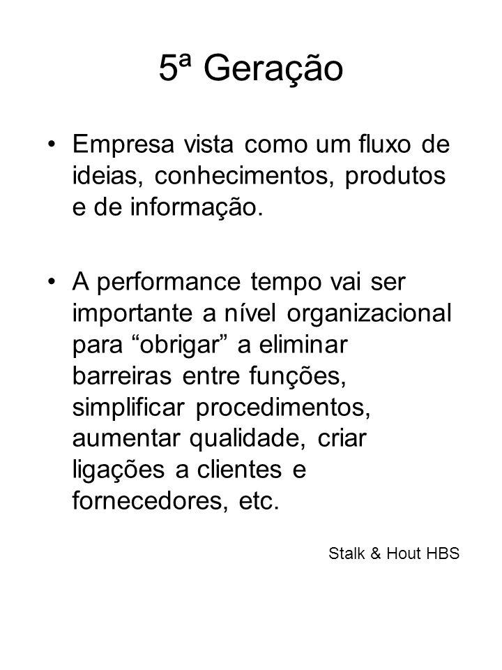 5ª Geração Empresa vista como um fluxo de ideias, conhecimentos, produtos e de informação.