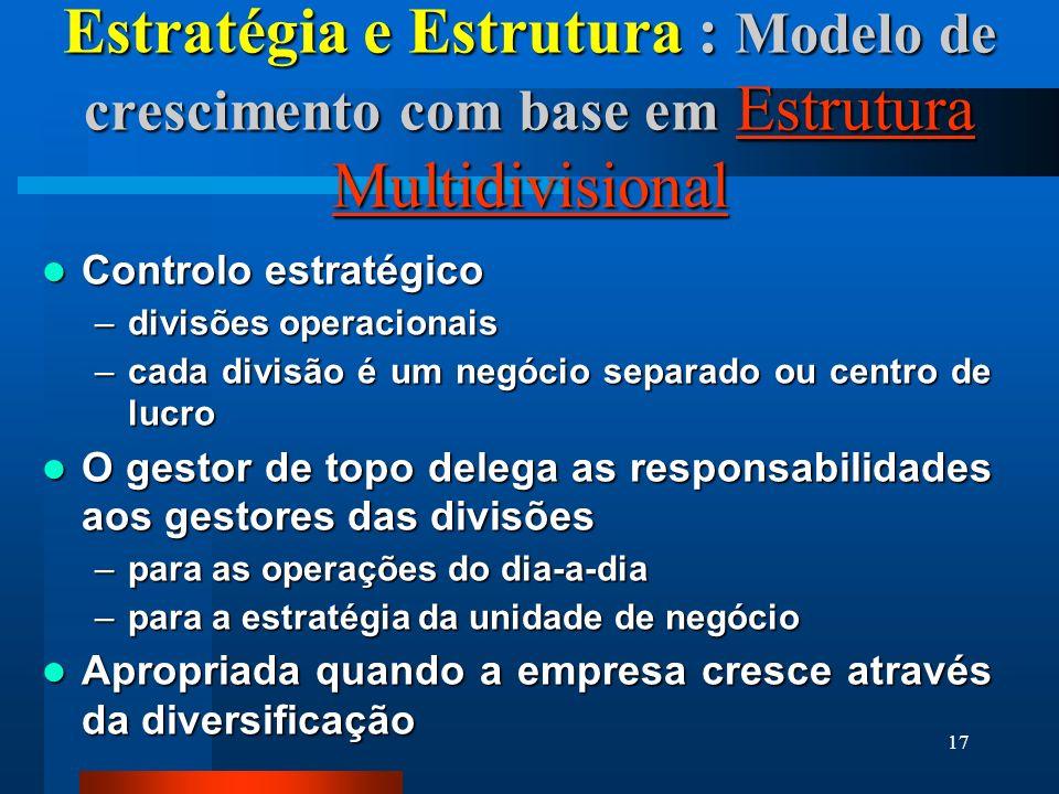 Estratégia e Estrutura : Modelo de crescimento com base em Estrutura Multidivisional