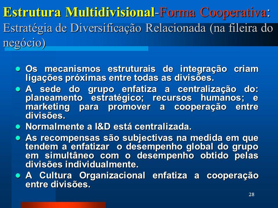 Estrutura Multidivisional-Forma Cooperativa: Estratégia de Diversificação Relacionada (na fileira do negócio)