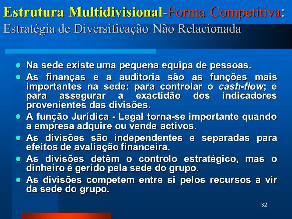 Estrutura Multidivisional-Forma Competitiva: Estratégia de Diversificação Não Relacionada
