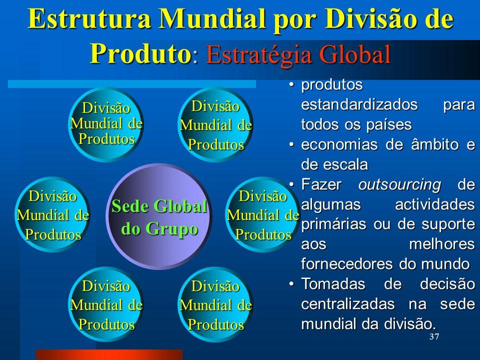 Estrutura Mundial por Divisão de Produto: Estratégia Global
