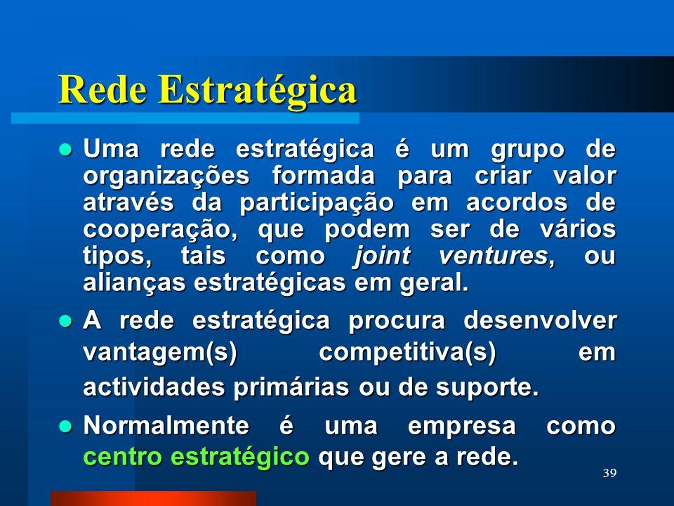 Rede Estratégica