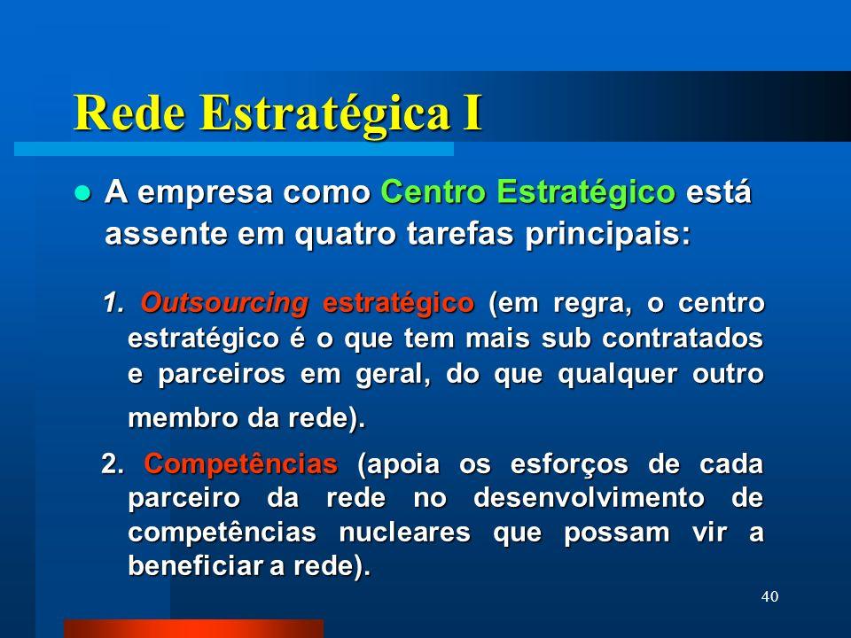 Rede Estratégica I A empresa como Centro Estratégico está assente em quatro tarefas principais: