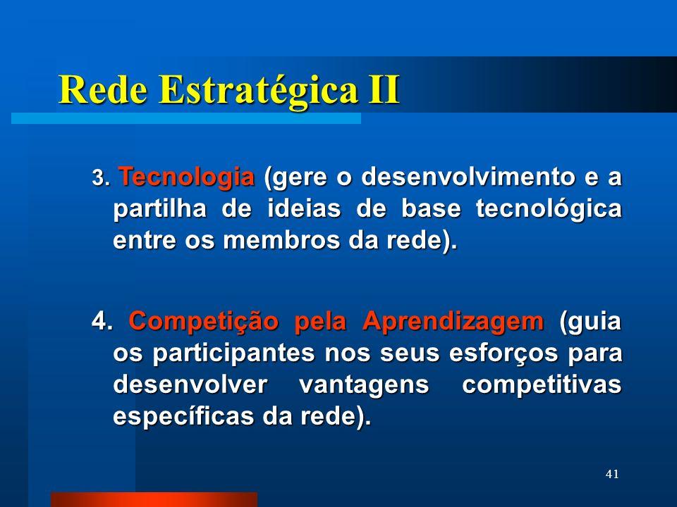 Rede Estratégica II 3. Tecnologia (gere o desenvolvimento e a partilha de ideias de base tecnológica entre os membros da rede).