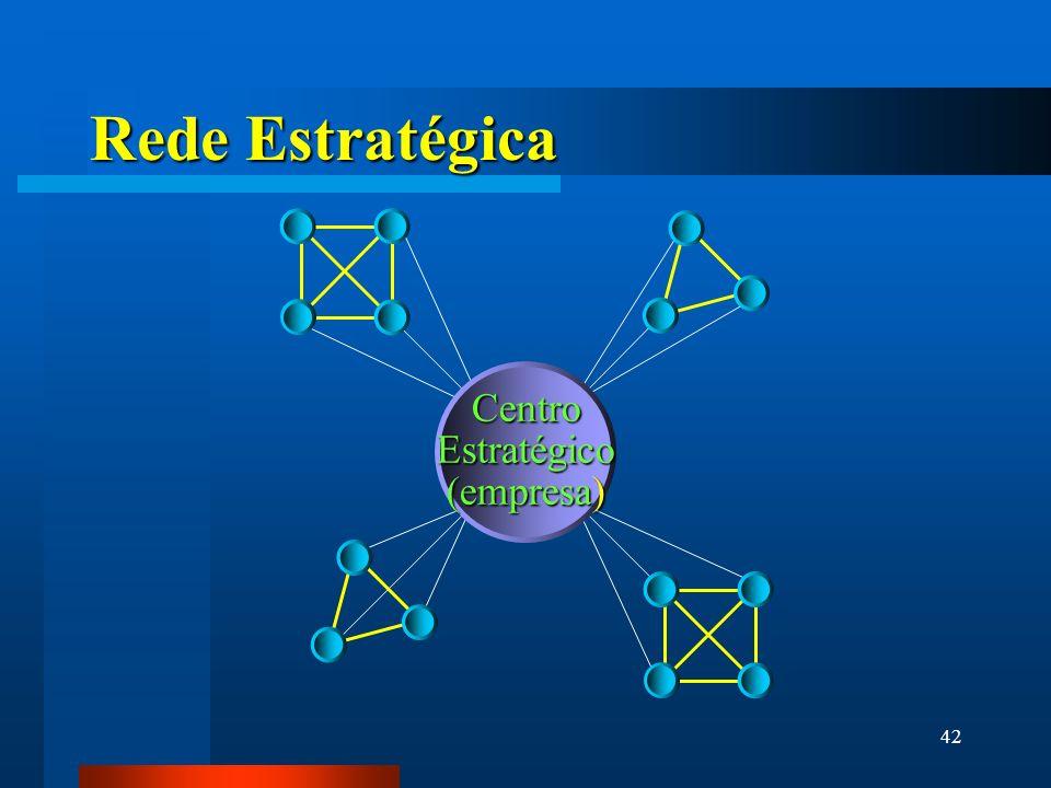 Rede Estratégica Centro Estratégico (empresa)