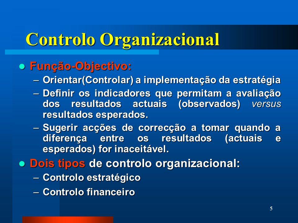Controlo Organizacional
