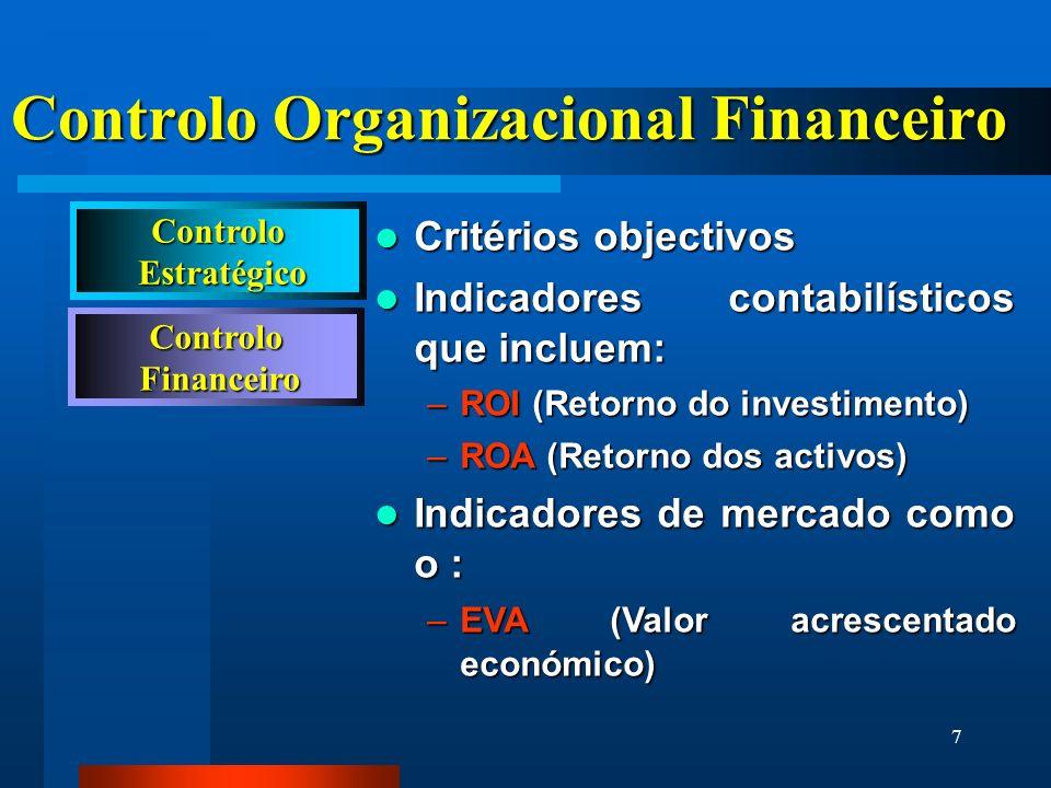 Controlo Organizacional Financeiro