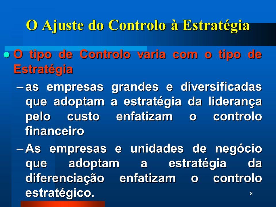O Ajuste do Controlo à Estratégia