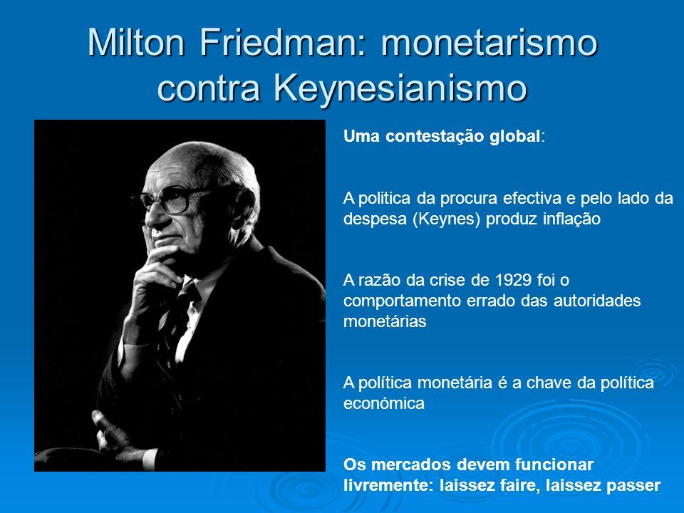Milton Friedman: monetarismo contra Keynesianismo