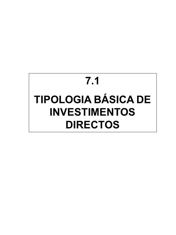 TIPOLOGIA BÁSICA DE INVESTIMENTOS DIRECTOS