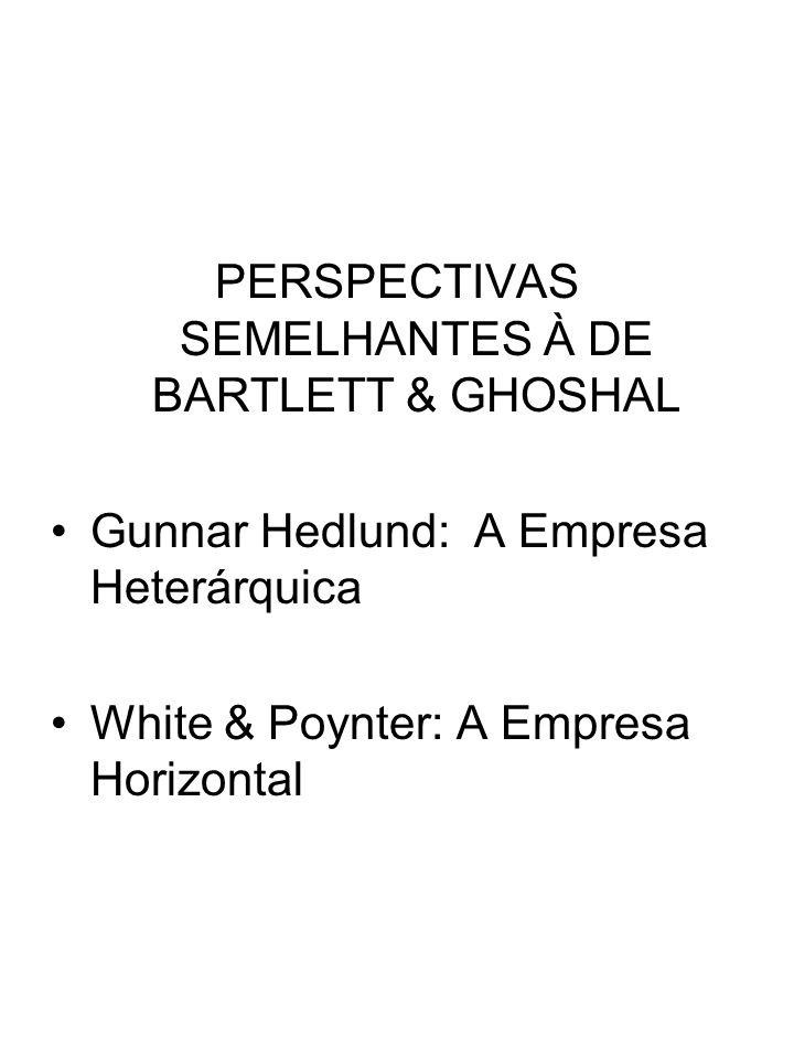 PERSPECTIVAS SEMELHANTES À DE BARTLETT & GHOSHAL