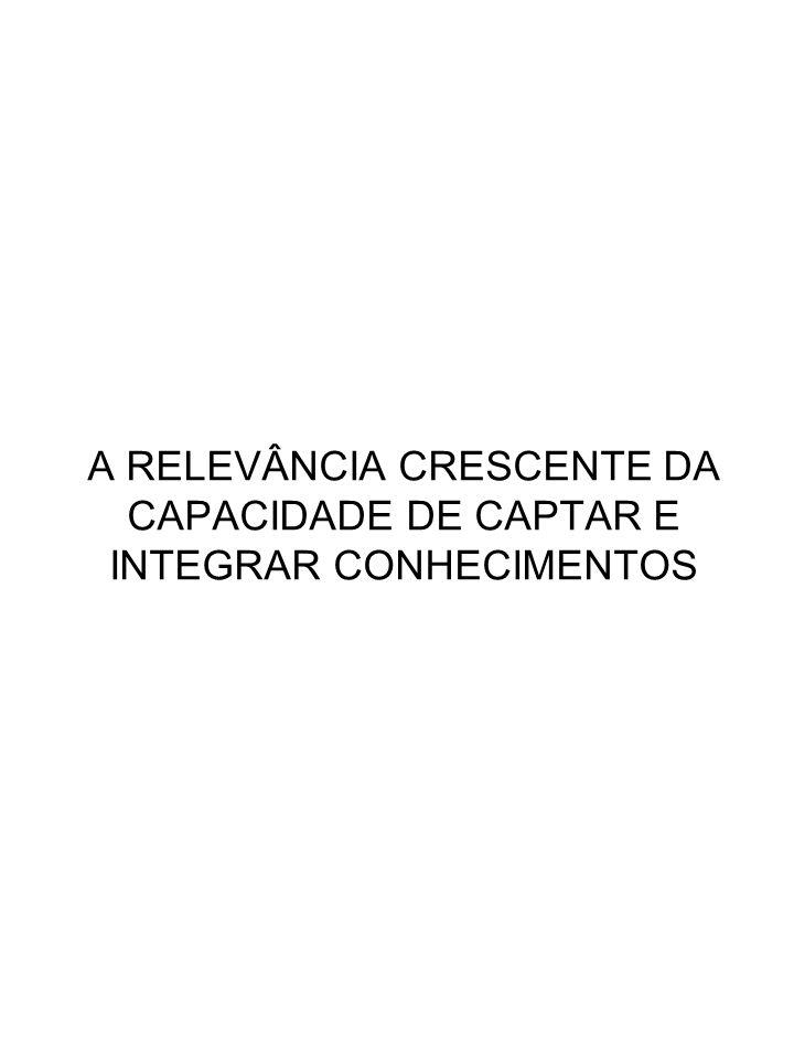 A RELEVÂNCIA CRESCENTE DA CAPACIDADE DE CAPTAR E INTEGRAR CONHECIMENTOS