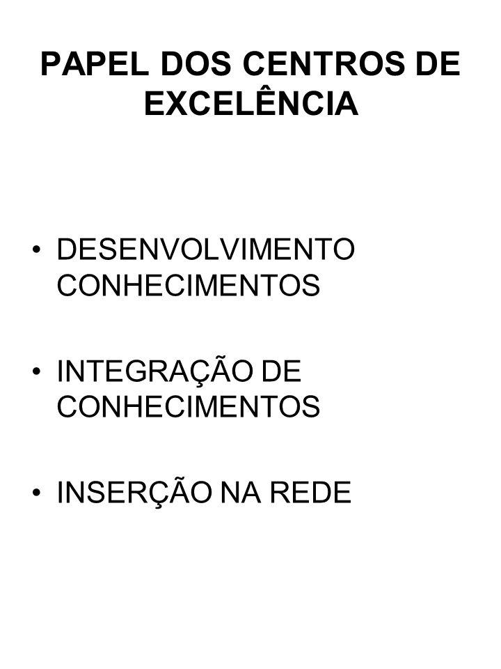 PAPEL DOS CENTROS DE EXCELÊNCIA