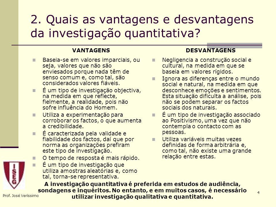 2. Quais as vantagens e desvantagens da investigação quantitativa