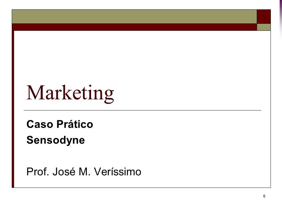 Caso Prático Sensodyne Prof. José M. Veríssimo