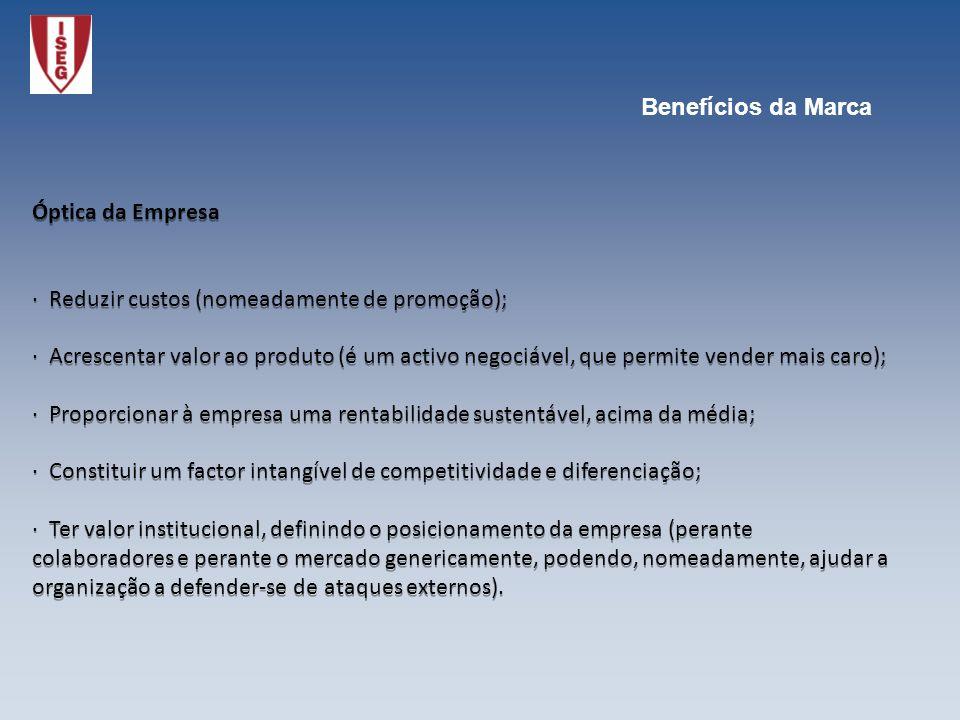 Benefícios da MarcaÓptica da Empresa. · Reduzir custos (nomeadamente de promoção);