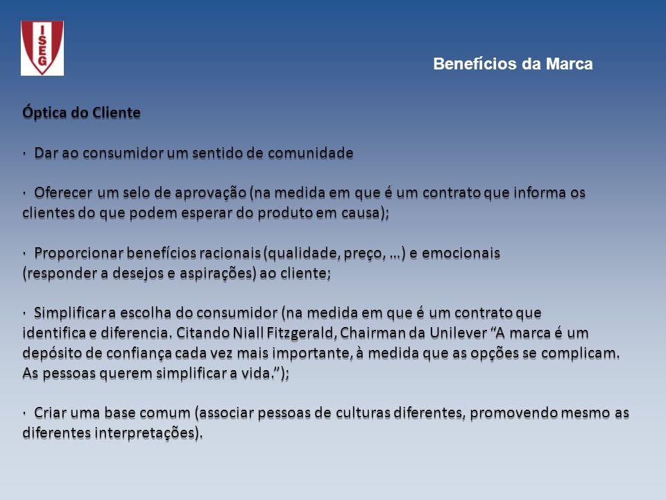 Benefícios da Marca Óptica do Cliente. · Dar ao consumidor um sentido de comunidade.