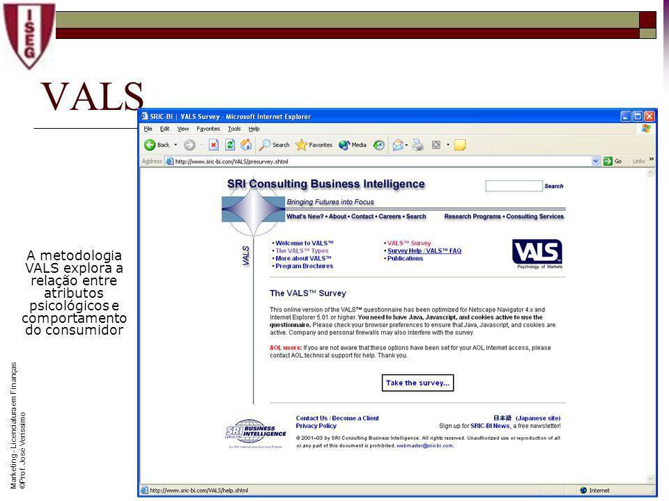 VALS A metodologia VALS explora a relação entre atributos psicológicos e comportamento do consumidor.